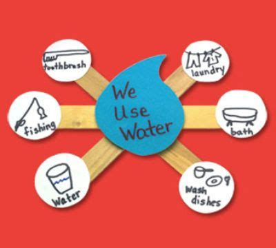 Importance of water 10 Benefits in our life and amazing